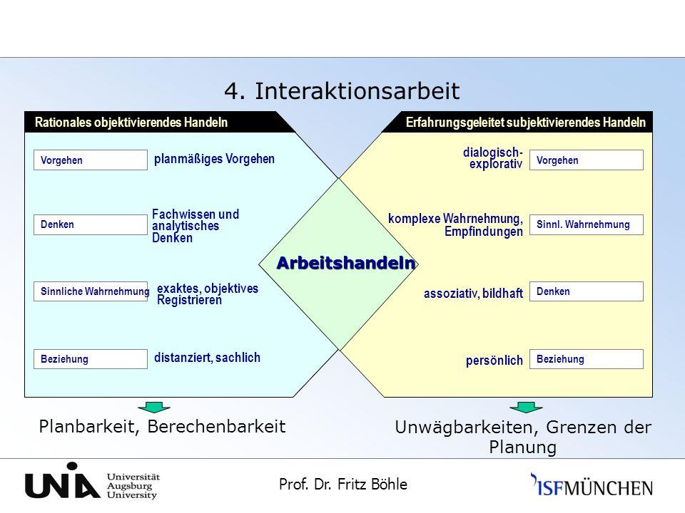 Prof.Dr. Fritz Böhle Universität Augsburg 4.