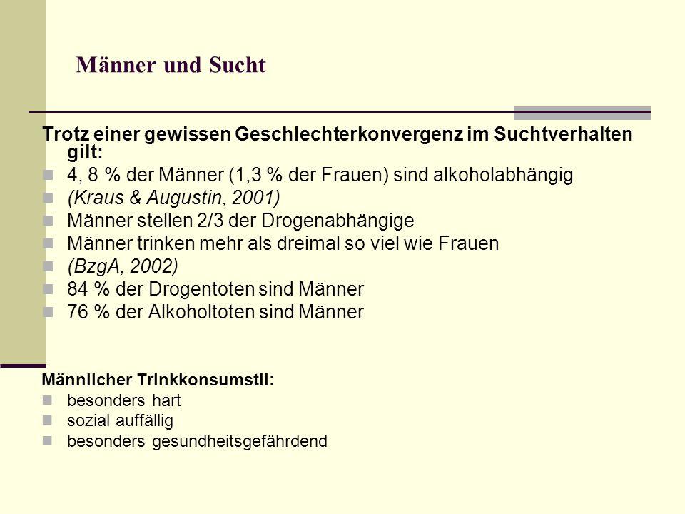 Männer und Sucht Trotz einer gewissen Geschlechterkonvergenz im Suchtverhalten gilt: 4, 8 % der Männer (1,3 % der Frauen) sind alkoholabhängig (Kraus