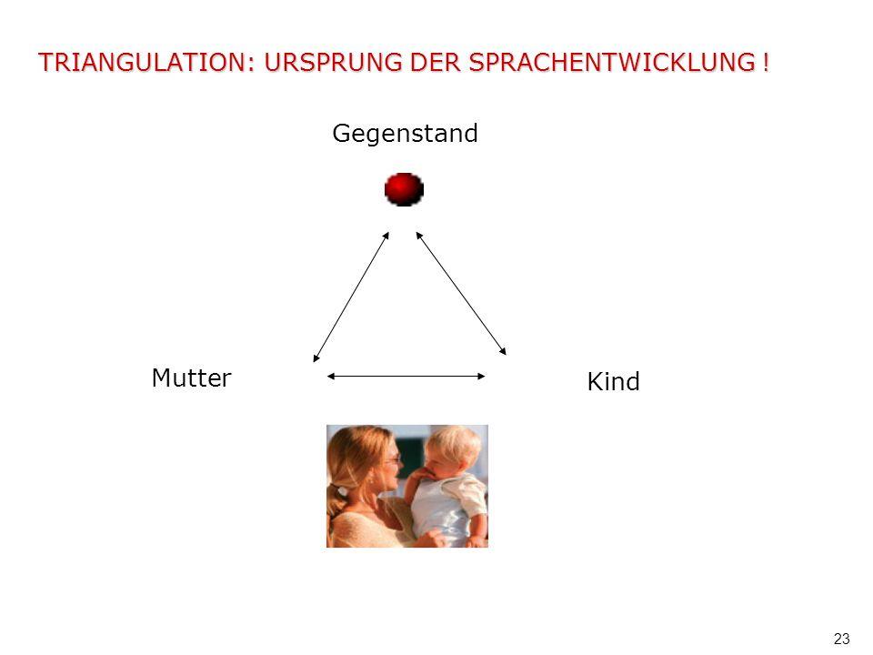23 TRIANGULATION: URSPRUNG DER SPRACHENTWICKLUNG ! Gegenstand Kind Mutter