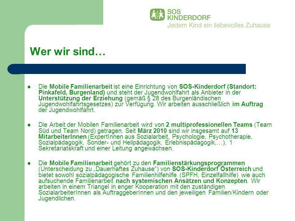Wer wir sind… Die Mobile Familienarbeit ist eine Einrichtung von SOS-Kinderdorf (Standort: Pinkafeld, Burgenland) und steht der Jugendwohlfahrt als An