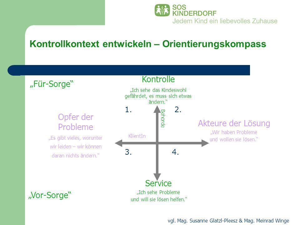 Kontrollkontext entwickeln – Orientierungskompass Vor-Sorge Für-Sorge Kontrolle Ich sehe das Kindeswohl gefährdet, es muss sich etwas ändern. Service
