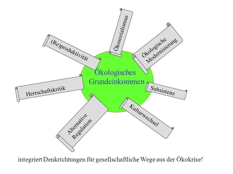 integriert Denkrichtungen für gesellschaftliche Wege aus der Ökokrise.