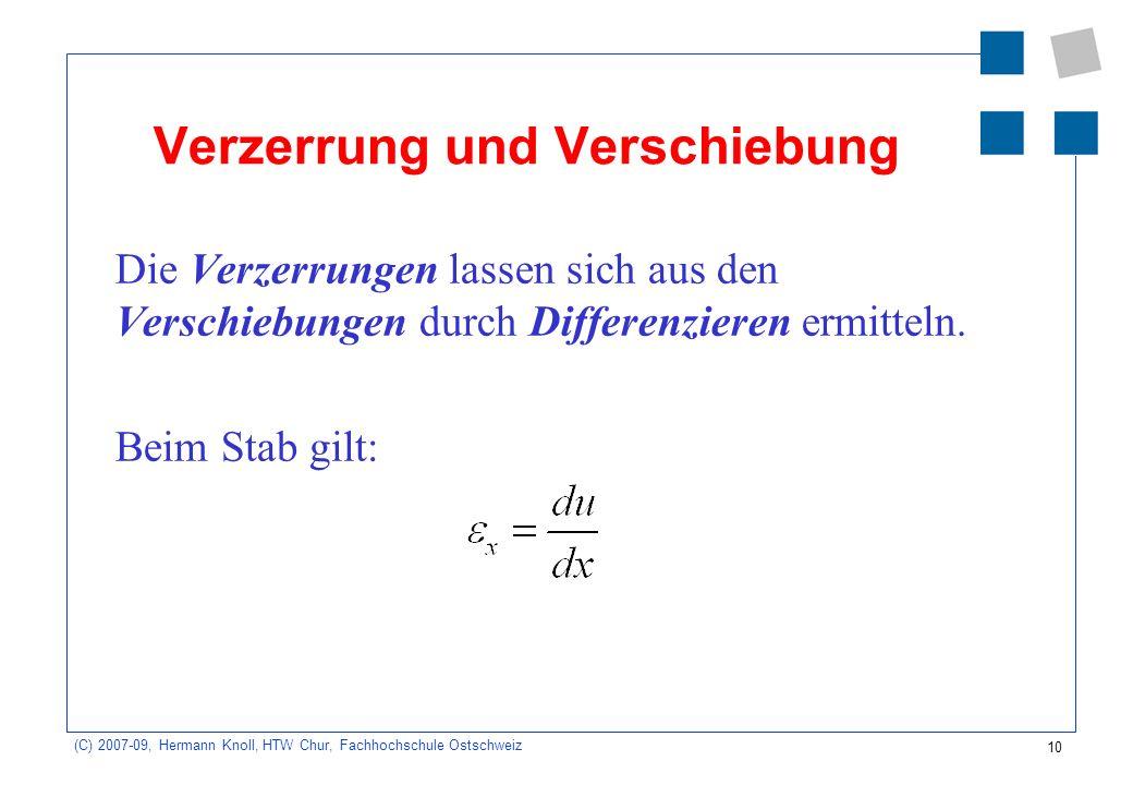 10 (C) 2007-09, Hermann Knoll, HTW Chur, Fachhochschule Ostschweiz Verzerrung und Verschiebung Die Verzerrungen lassen sich aus den Verschiebungen dur
