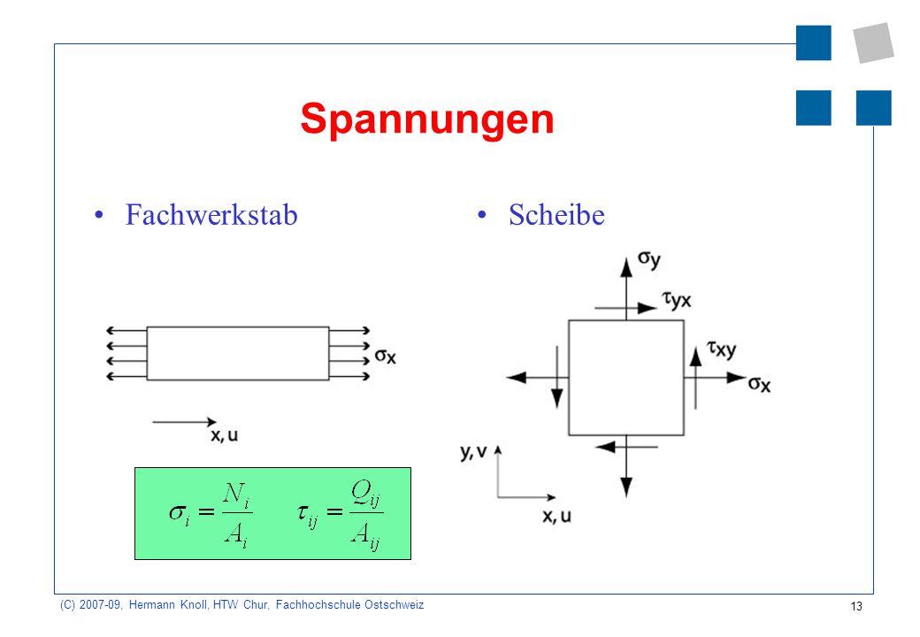 13 (C) 2007-09, Hermann Knoll, HTW Chur, Fachhochschule Ostschweiz Spannungen FachwerkstabScheibe