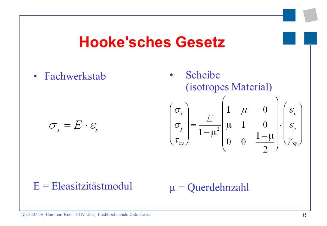 15 (C) 2007-09, Hermann Knoll, HTW Chur, Fachhochschule Ostschweiz Hooke'sches Gesetz Fachwerkstab E = Eleasitzitästmodul Scheibe (isotropes Material)