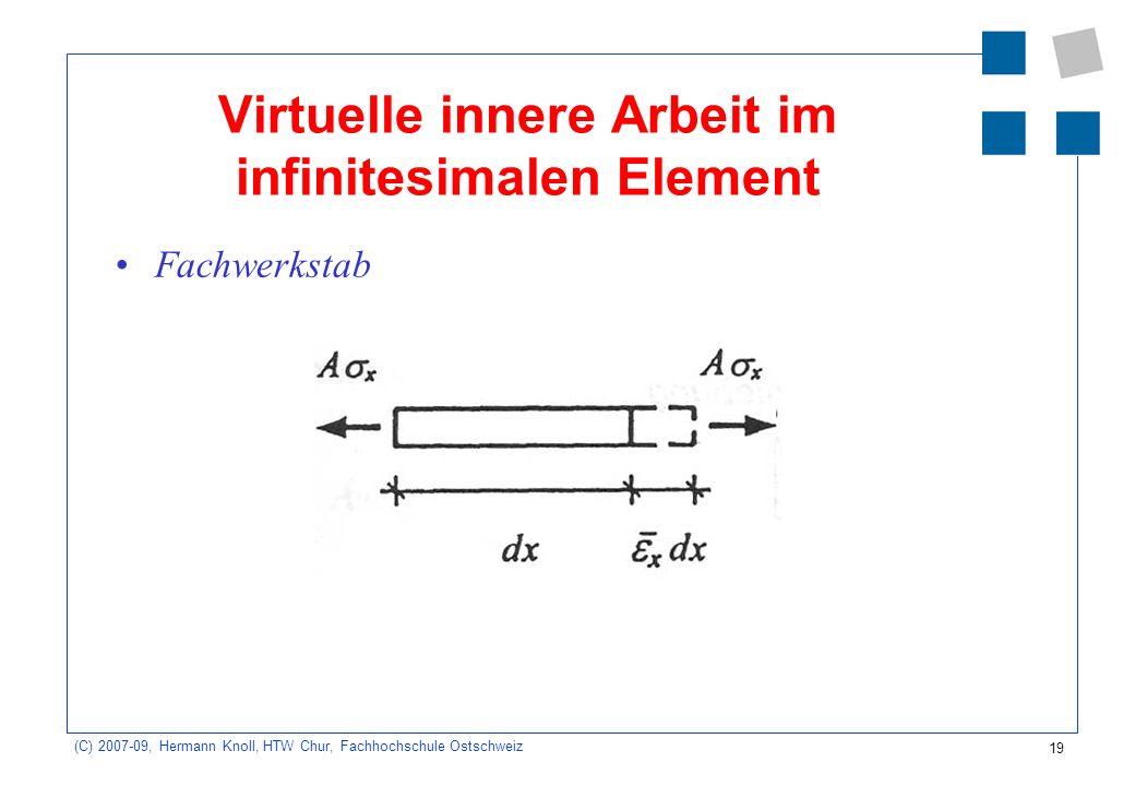 19 (C) 2007-09, Hermann Knoll, HTW Chur, Fachhochschule Ostschweiz Virtuelle innere Arbeit im infinitesimalen Element Fachwerkstab