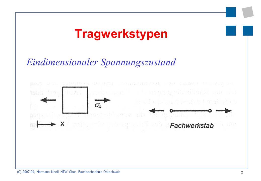 2 (C) 2007-09, Hermann Knoll, HTW Chur, Fachhochschule Ostschweiz Tragwerkstypen Eindimensionaler Spannungszustand