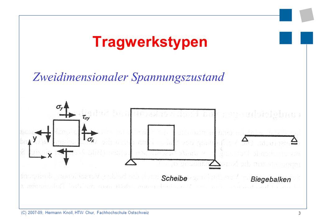 3 (C) 2007-09, Hermann Knoll, HTW Chur, Fachhochschule Ostschweiz Tragwerkstypen Zweidimensionaler Spannungszustand