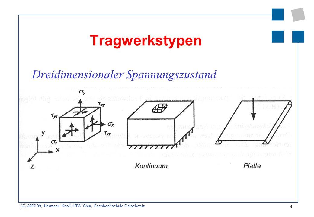 4 (C) 2007-09, Hermann Knoll, HTW Chur, Fachhochschule Ostschweiz Tragwerkstypen Dreidimensionaler Spannungszustand