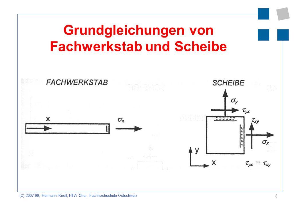 8 (C) 2007-09, Hermann Knoll, HTW Chur, Fachhochschule Ostschweiz Grundgleichungen von Fachwerkstab und Scheibe