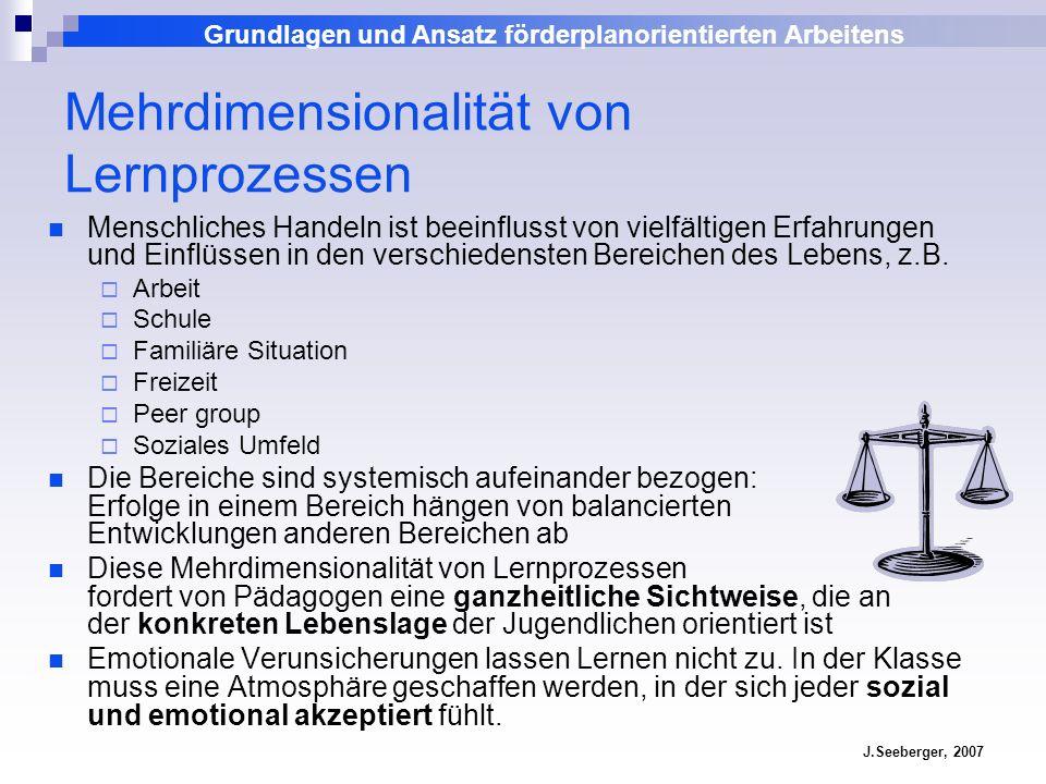 Grundlagen und Ansatz förderplanorientierten Arbeitens J.Seeberger, 2007 Mehrdimensionalität von Lernprozessen Menschliches Handeln ist beeinflusst vo