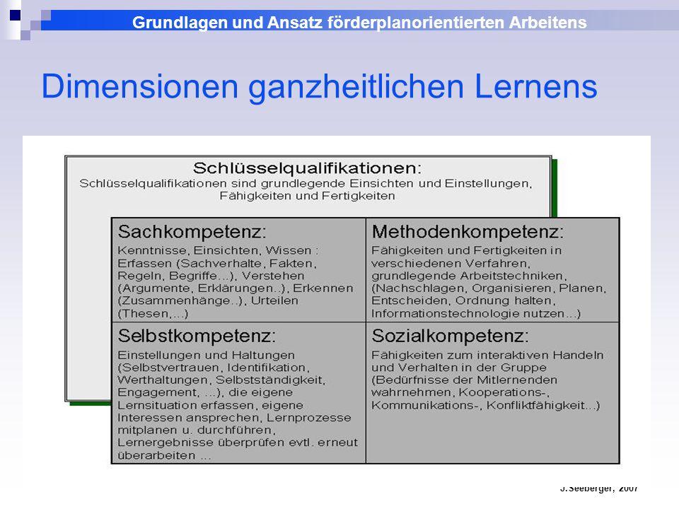 Grundlagen und Ansatz förderplanorientierten Arbeitens J.Seeberger, 2007 Dimensionen ganzheitlichen Lernens