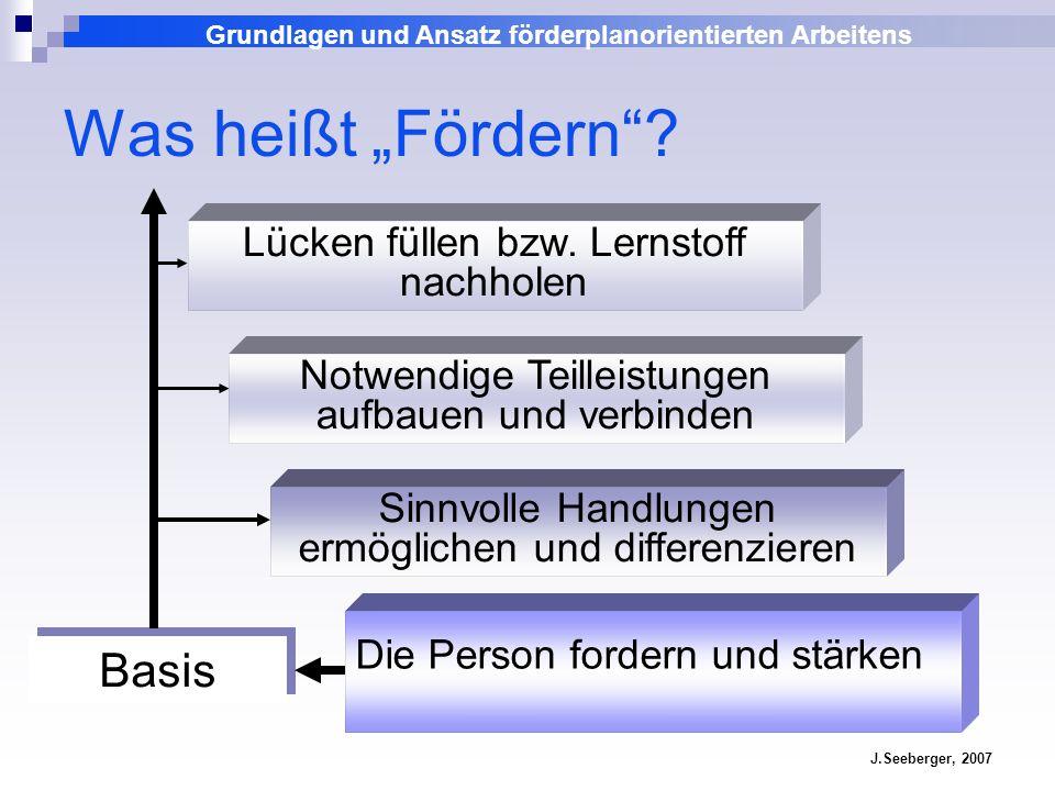 Grundlagen und Ansatz förderplanorientierten Arbeitens J.Seeberger, 2007 Was heißt Fördern? Die Person fordern und stärken Sinnvolle Handlungen ermögl