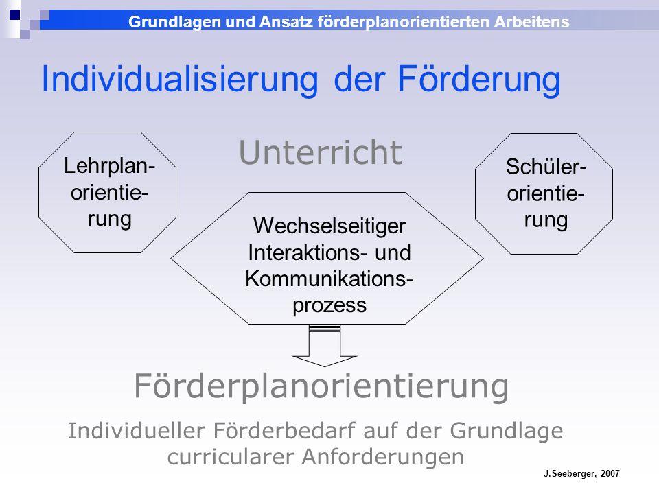 Grundlagen und Ansatz förderplanorientierten Arbeitens J.Seeberger, 2007 Individualisierung der Förderung Lehrplan- orientie- rung Wechselseitiger Int