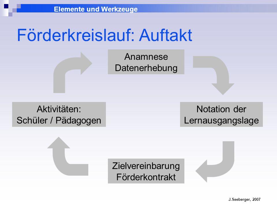 Elemente und Werkzeuge J.Seeberger, 2007 Förderkreislauf: Auftakt Anamnese Datenerhebung Notation der Lernausgangslage Zielvereinbarung Förderkontrakt