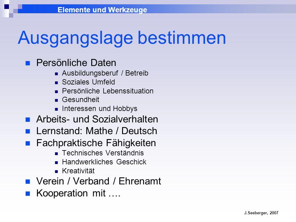 Elemente und Werkzeuge J.Seeberger, 2007 Ausgangslage bestimmen Persönliche Daten Ausbildungsberuf / Betreib Soziales Umfeld Persönliche Lebenssituati