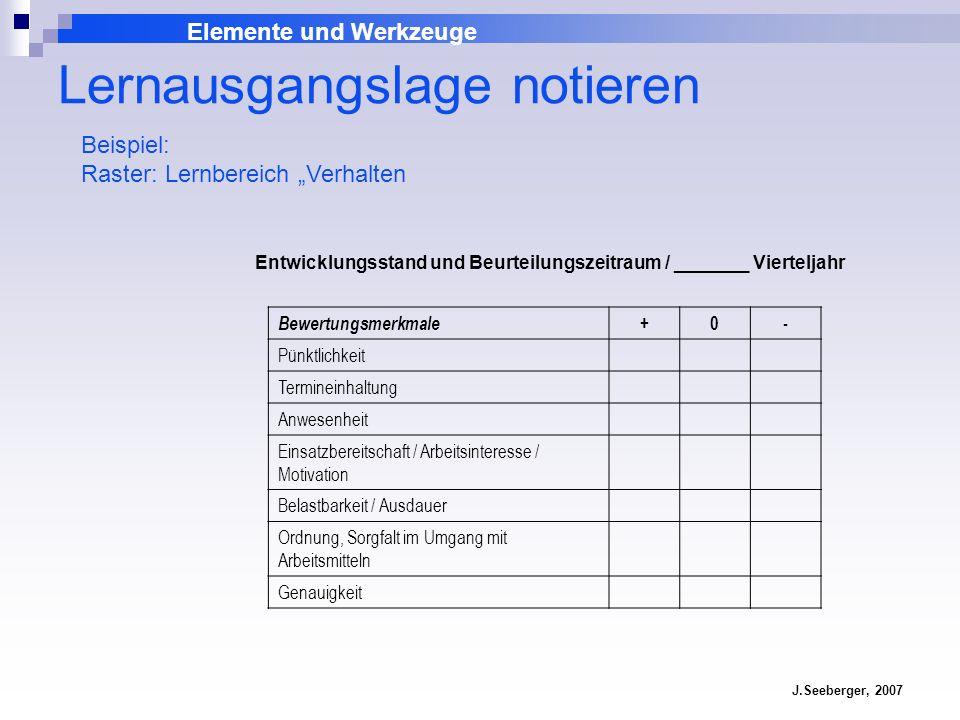 Elemente und Werkzeuge J.Seeberger, 2007 Entwicklungsstand und Beurteilungszeitraum / _______ Vierteljahr Bewertungsmerkmale +0- Pünktlichkeit Termine