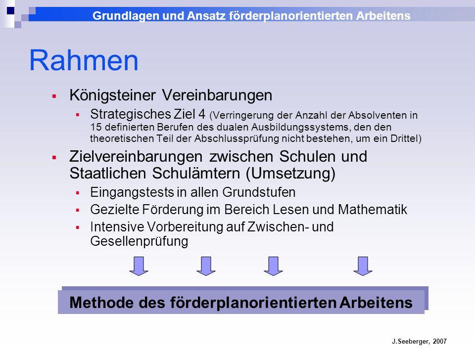 Grundlagen und Ansatz förderplanorientierten Arbeitens J.Seeberger, 2007 Individualisierung der Förderung Lehrplan- orientie- rung Wechselseitiger Interaktions- und Kommunikations- prozess Unterricht Schüler- orientie- rung Individueller Förderbedarf auf der Grundlage curricularer Anforderungen Förderplanorientierung