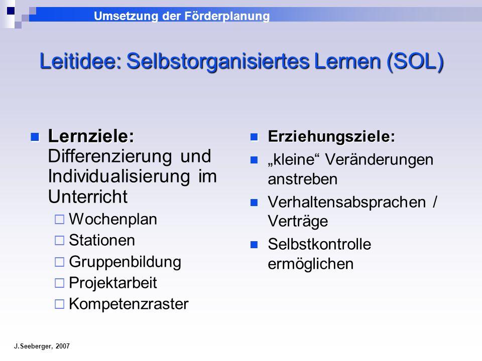 J.Seeberger, 2007 Leitidee: Selbstorganisiertes Lernen (SOL) Lernziele: Lernziele: Differenzierung und Individualisierung im Unterricht Wochenplan Sta