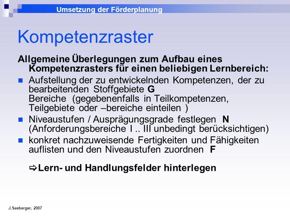 Umsetzung der Förderplanung J.Seeberger, 2007 Kompetenzraster Allgemeine Überlegungen zum Aufbau eines Kompetenzrasters für einen beliebigen Lernberei