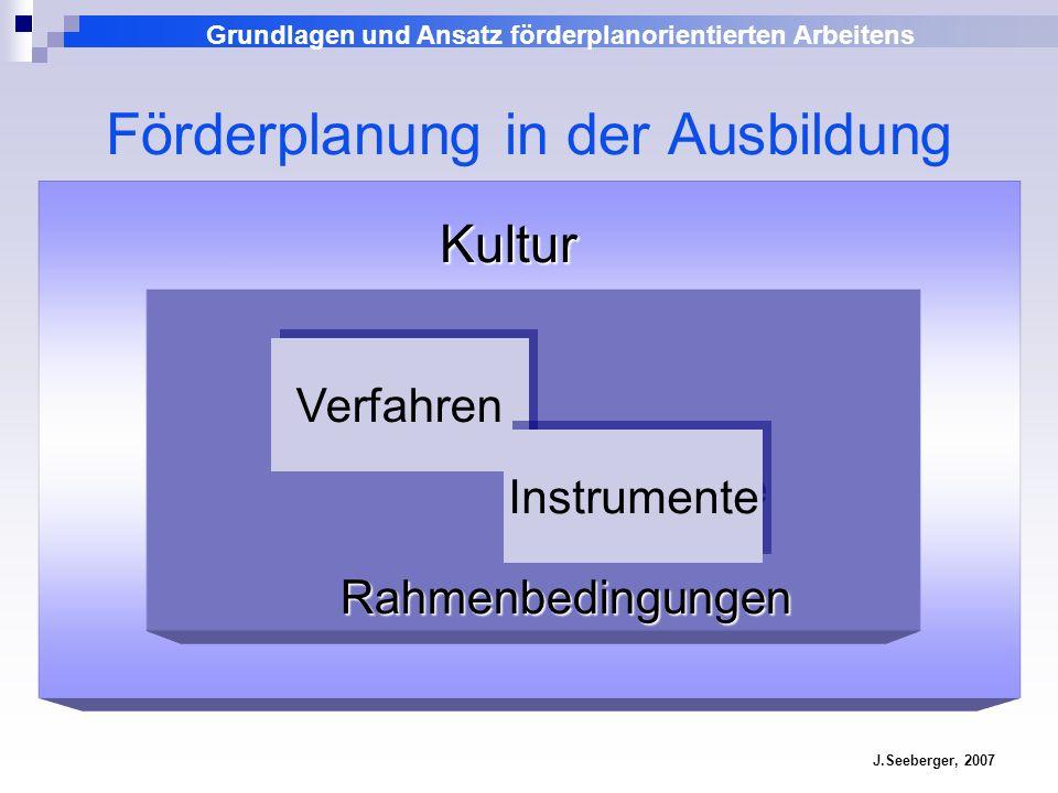Grundlagen und Ansatz förderplanorientierten Arbeitens J.Seeberger, 2007 Förderplanung in der Ausbildung Kultur Rahmenbedingungen Verfahren Instrument