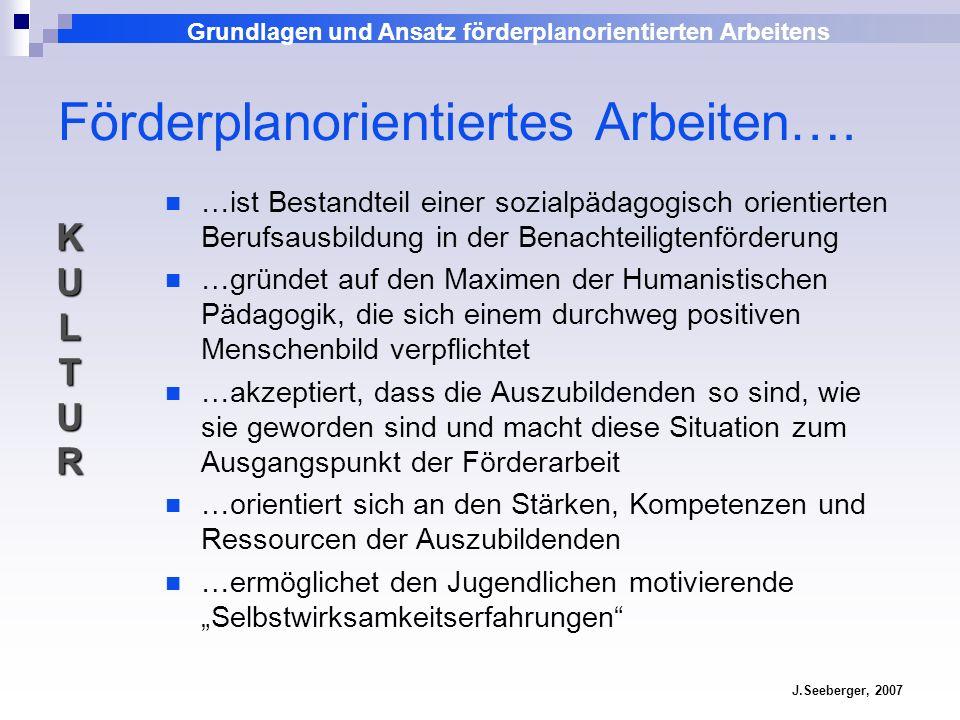 Grundlagen und Ansatz förderplanorientierten Arbeitens J.Seeberger, 2007 …ist Bestandteil einer sozialpädagogisch orientierten Berufsausbildung in der