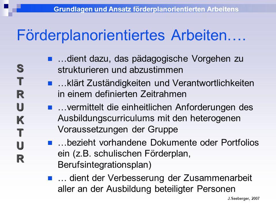 Elemente und Werkzeuge J.Seeberger, 2007 Auftakt Anamnese und Datenerhebung = Bestimmen der L LL Lernausgangslage Fachlich (bezogen auf Lerninhalte) Sozial (bezogen auf die persönlichen Voraussetzungen) Systemisch (bezogen auf Bedingungen im Umfeld)