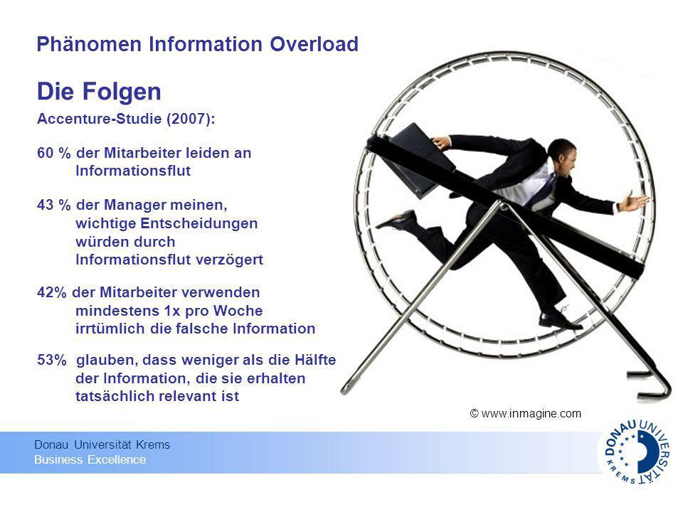 Donau Universität Krems Business Excellence Die Folgen © www.inmagine.com Accenture-Studie (2007): 60 % der Mitarbeiter leiden an Informationsflut 43