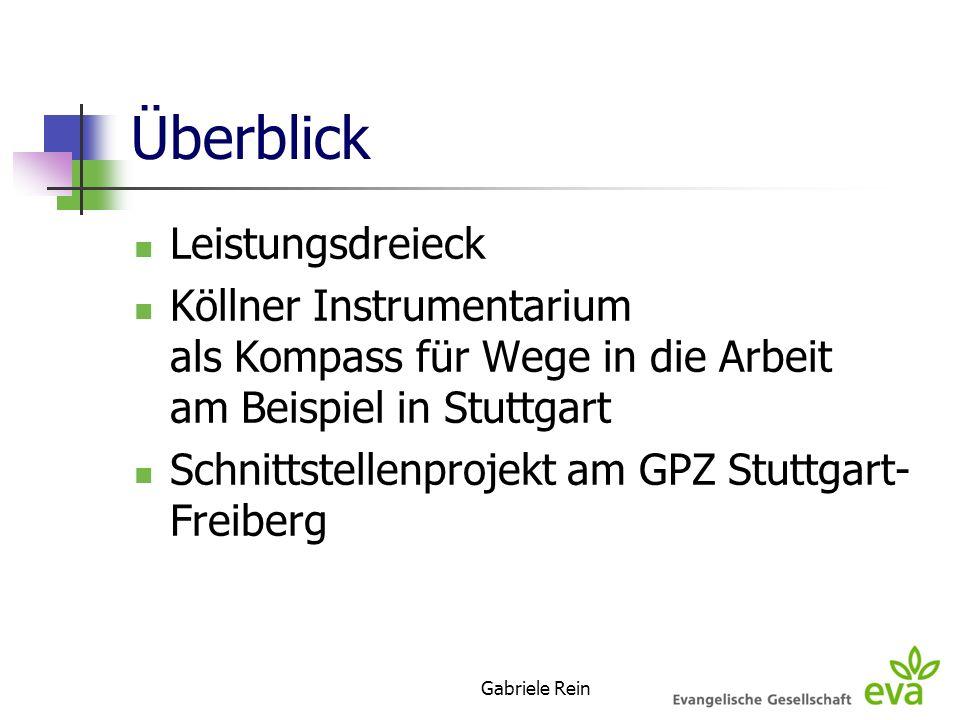 Gabriele Rein Überblick Leistungsdreieck Köllner Instrumentarium als Kompass für Wege in die Arbeit am Beispiel in Stuttgart Schnittstellenprojekt am