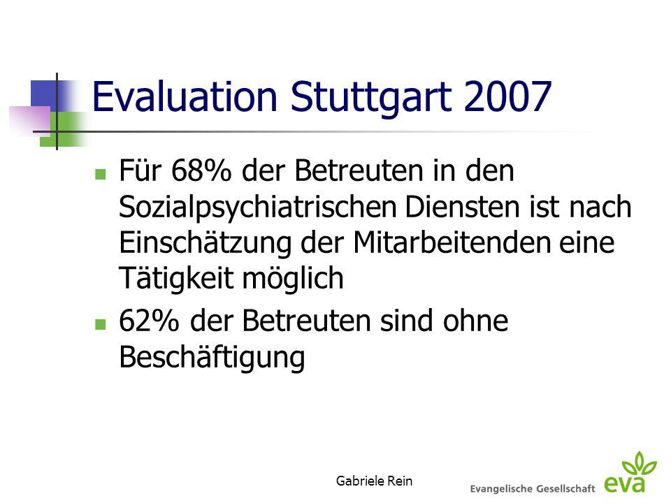 Gabriele Rein Evaluation Stuttgart 2007 Für 68% der Betreuten in den Sozialpsychiatrischen Diensten ist nach Einschätzung der Mitarbeitenden eine Täti