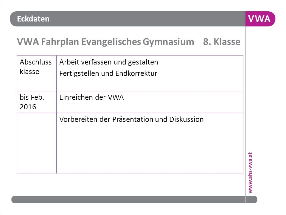 Eckdaten VWA Fahrplan Evangelisches Gymnasium 8. Klasse Abschluss klasse Arbeit verfassen und gestalten Fertigstellen und Endkorrektur bis Feb. 2016 E