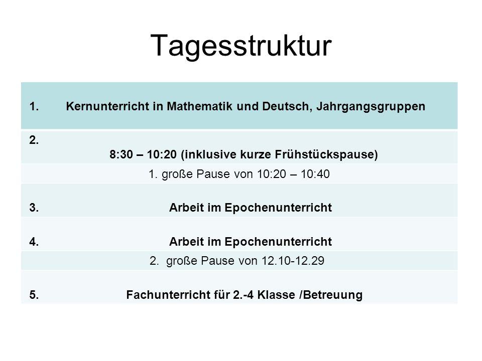 Tagesstruktur 1. Kernunterricht in Mathematik und Deutsch, Jahrgangsgruppen 2. 8:30 – 10:20 (inklusive kurze Frühstückspause) 1. große Pause von 10:20