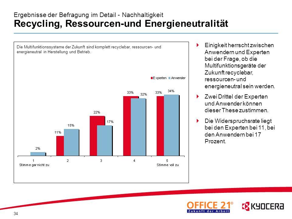 34 Ergebnisse der Befragung im Detail - Nachhaltigkeit Recycling, Ressourcen-und Energieneutralität Die Multifunktionssysteme der Zukunft sind komplet