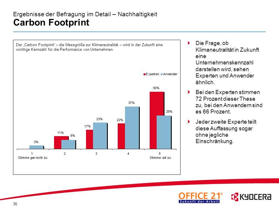 36 Ergebnisse der Befragung im Detail – Nachhaltigkeit Carbon Footprint Der Carbon Footprint – die Messgröße zur Klimaneutralität – wird in der Zukunf