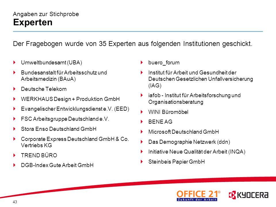 43 Angaben zur Stichprobe Experten Umweltbundesamt (UBA) Bundesanstalt für Arbeitsschutz und Arbeitsmedizin (BAuA) Deutsche Telekom WERKHAUS Design +