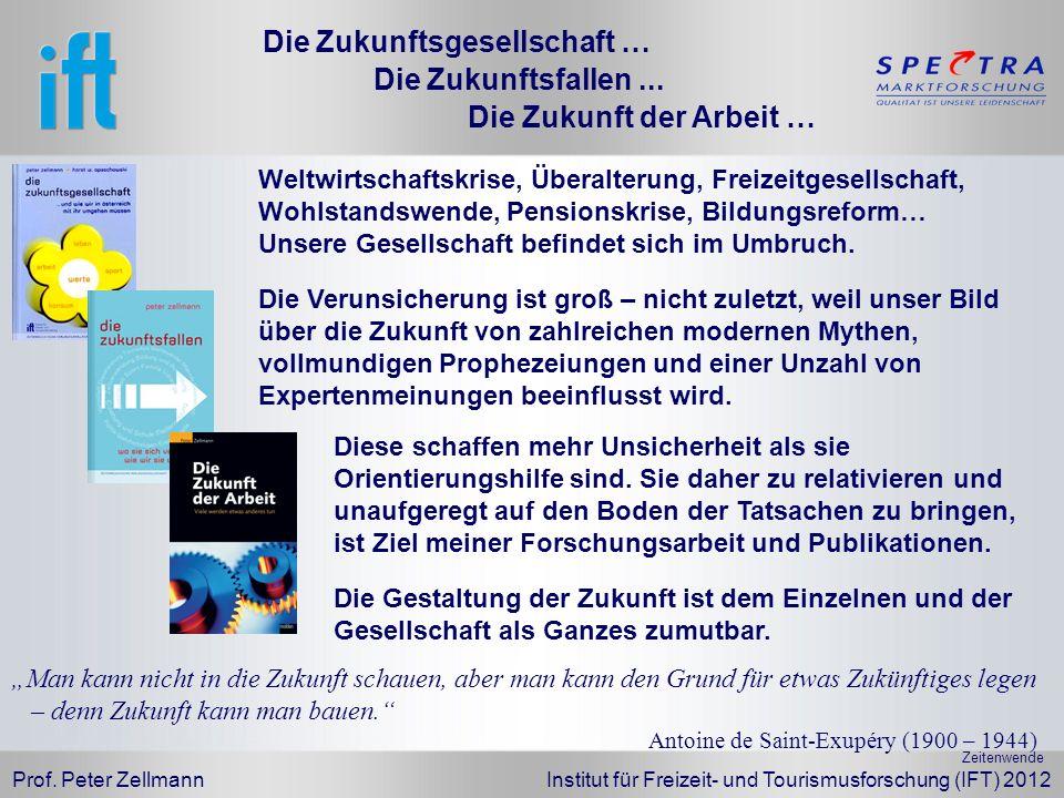 Prof. Peter Zellmann Institut für Freizeit- und Tourismusforschung (IFT) 2012 Die Zukunftsfallen... Weltwirtschaftskrise, Überalterung, Freizeitgesell