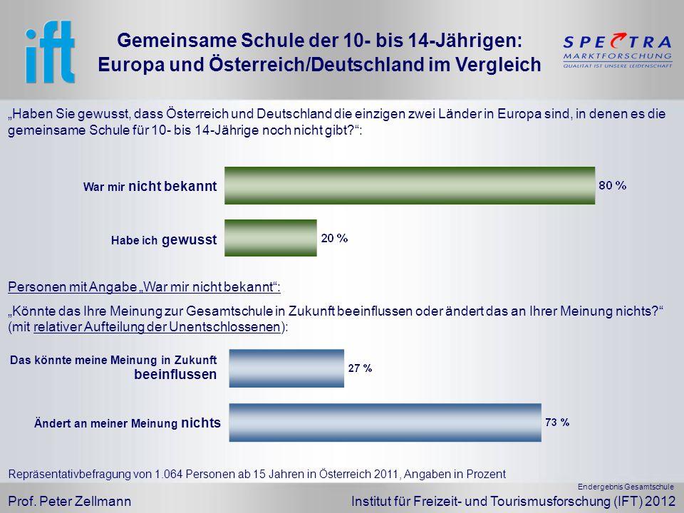 Prof. Peter Zellmann Institut für Freizeit- und Tourismusforschung (IFT) 2012 Haben Sie gewusst, dass Österreich und Deutschland die einzigen zwei Län