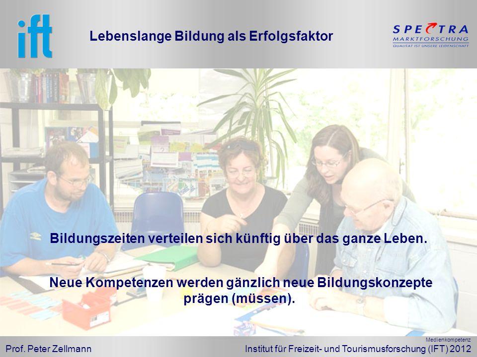 Prof. Peter Zellmann Institut für Freizeit- und Tourismusforschung (IFT) 2012 Bildungszeiten verteilen sich künftig über das ganze Leben. Neue Kompete
