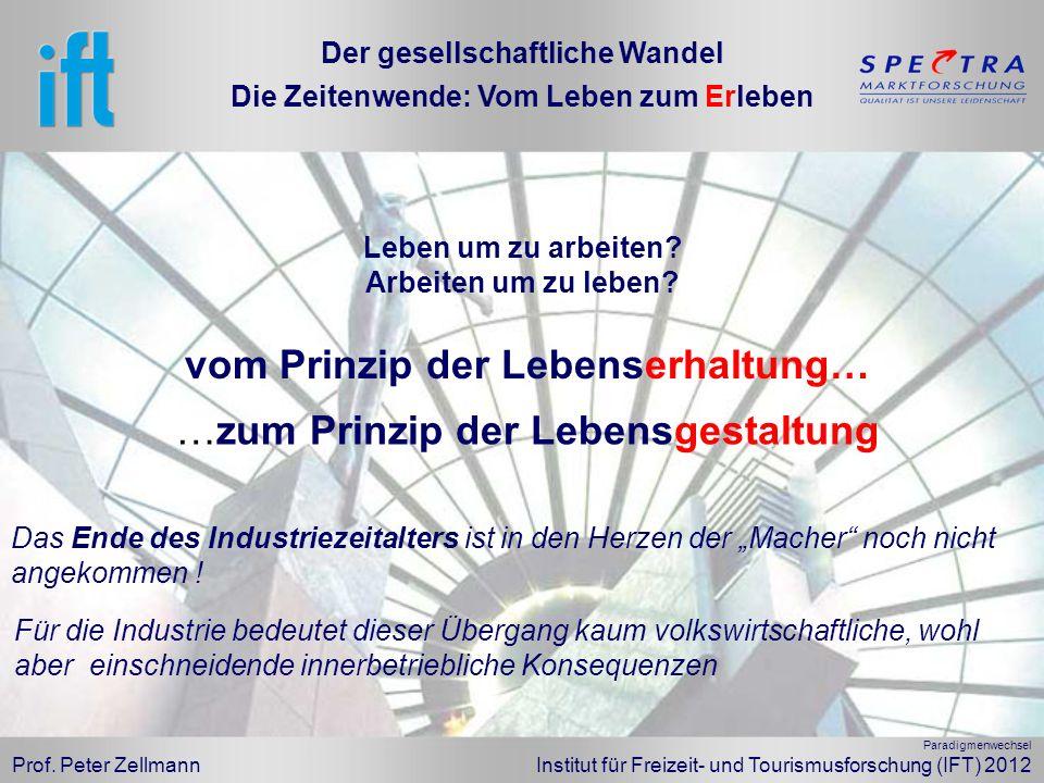 Prof. Peter Zellmann Institut für Freizeit- und Tourismusforschung (IFT) 2012 Der gesellschaftliche Wandel Die Zeitenwende: Vom Leben zum Erleben Lebe