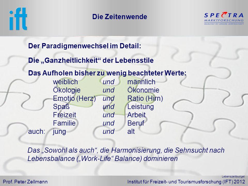 Prof. Peter Zellmann Institut für Freizeit- und Tourismusforschung (IFT) 2012 Der Paradigmenwechsel im Detail: Die Zeitenwende Das Aufholen bisher zu