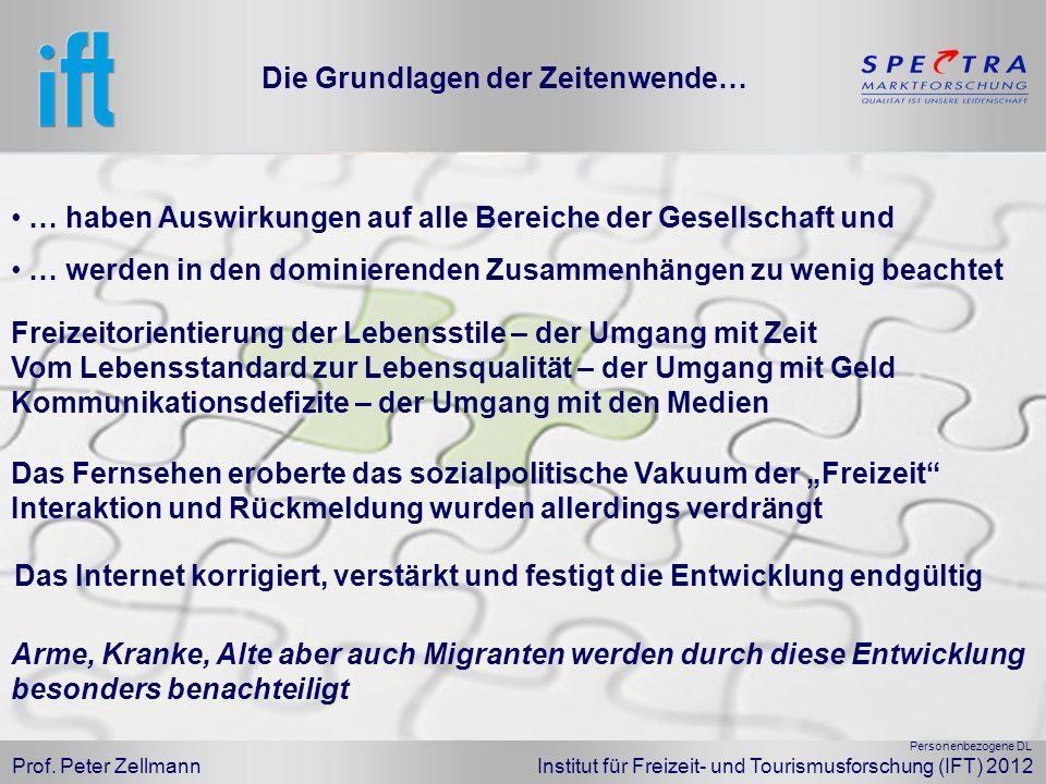Prof. Peter Zellmann Institut für Freizeit- und Tourismusforschung (IFT) 2012 … haben Auswirkungen auf alle Bereiche der Gesellschaft und … werden in