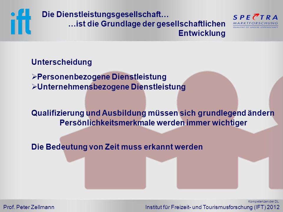 Prof. Peter Zellmann Institut für Freizeit- und Tourismusforschung (IFT) 2012 Die Dienstleistungsgesellschaft… …ist die Grundlage der gesellschaftlich