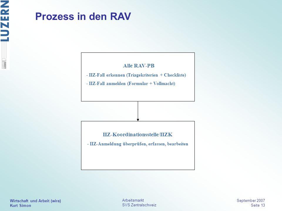Wirtschaft und Arbeit (wira) Kurt Simon Arbeitsmarkt SVS Zentralschweiz September 2007 Seite 13 Prozess in den RAV Alle RAV-PB - IIZ-Fall erkennen (Tr