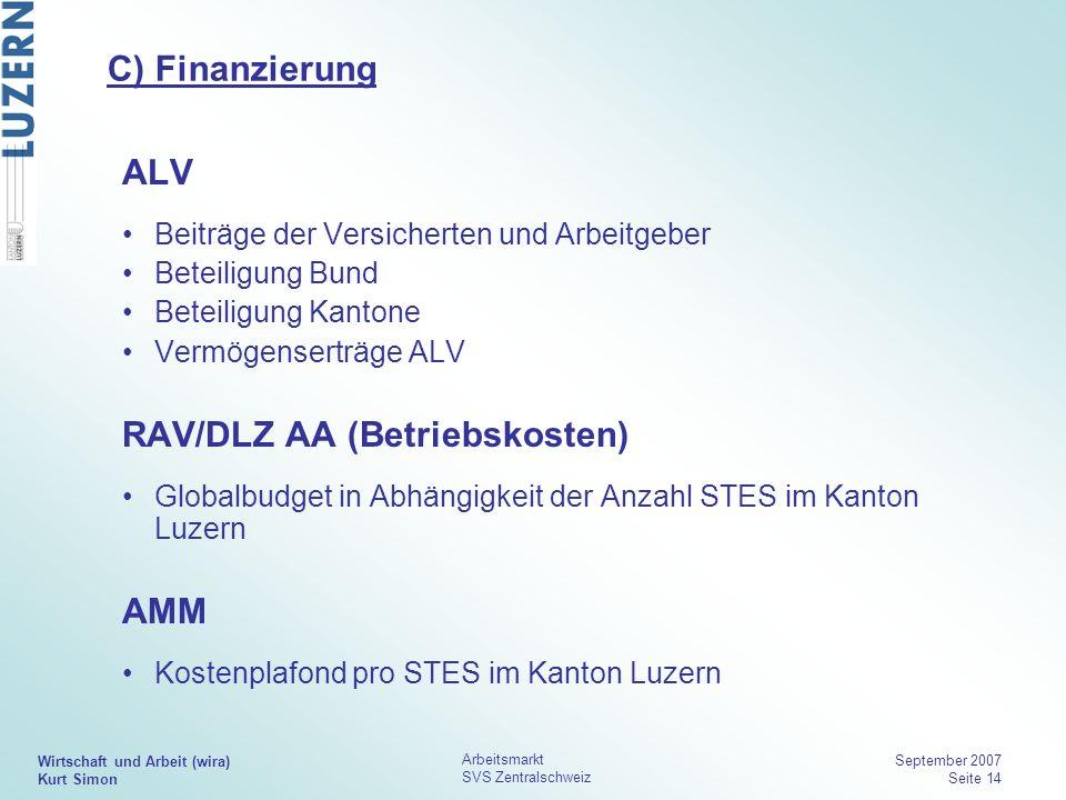 Wirtschaft und Arbeit (wira) Kurt Simon Arbeitsmarkt SVS Zentralschweiz September 2007 Seite 14 C) Finanzierung ALV Beiträge der Versicherten und Arbe