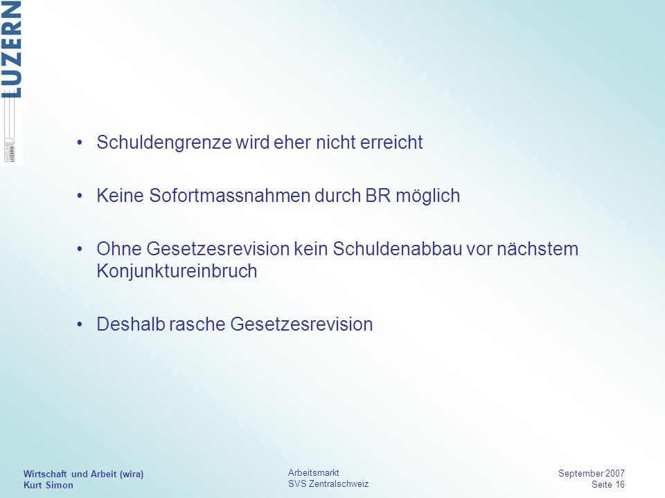 Wirtschaft und Arbeit (wira) Kurt Simon Arbeitsmarkt SVS Zentralschweiz September 2007 Seite 16 Schuldengrenze wird eher nicht erreicht Keine Sofortma
