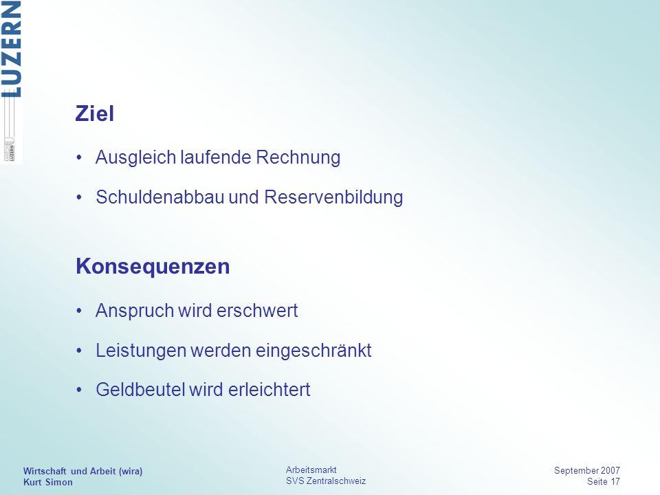 Wirtschaft und Arbeit (wira) Kurt Simon Arbeitsmarkt SVS Zentralschweiz September 2007 Seite 17 Ziel Ausgleich laufende Rechnung Schuldenabbau und Res