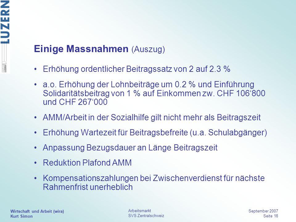 Wirtschaft und Arbeit (wira) Kurt Simon Arbeitsmarkt SVS Zentralschweiz September 2007 Seite 18 Einige Massnahmen (Auszug) Erhöhung ordentlicher Beitr