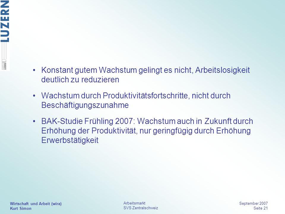 Wirtschaft und Arbeit (wira) Kurt Simon Arbeitsmarkt SVS Zentralschweiz September 2007 Seite 21 Konstant gutem Wachstum gelingt es nicht, Arbeitslosig
