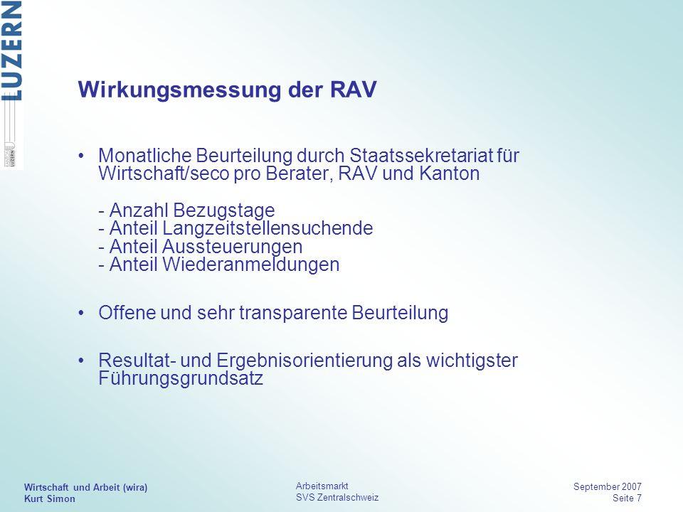 Wirtschaft und Arbeit (wira) Kurt Simon Arbeitsmarkt SVS Zentralschweiz September 2007 Seite 7 Wirkungsmessung der RAV Monatliche Beurteilung durch St