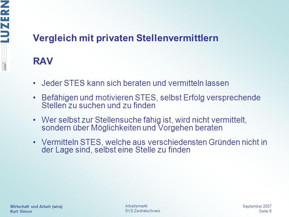 Wirtschaft und Arbeit (wira) Kurt Simon Arbeitsmarkt SVS Zentralschweiz September 2007 Seite 8 Vergleich mit privaten Stellenvermittlern RAV Jeder STE